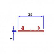SG-Clip, Frameless Head Track Blanking Plate